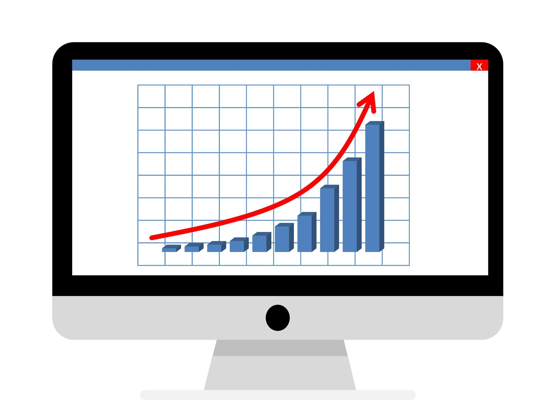 residual income franchise graph